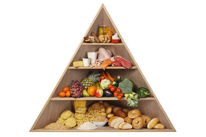 La pirámide alimenticia está indicada para cualquier persona sana o enferma.